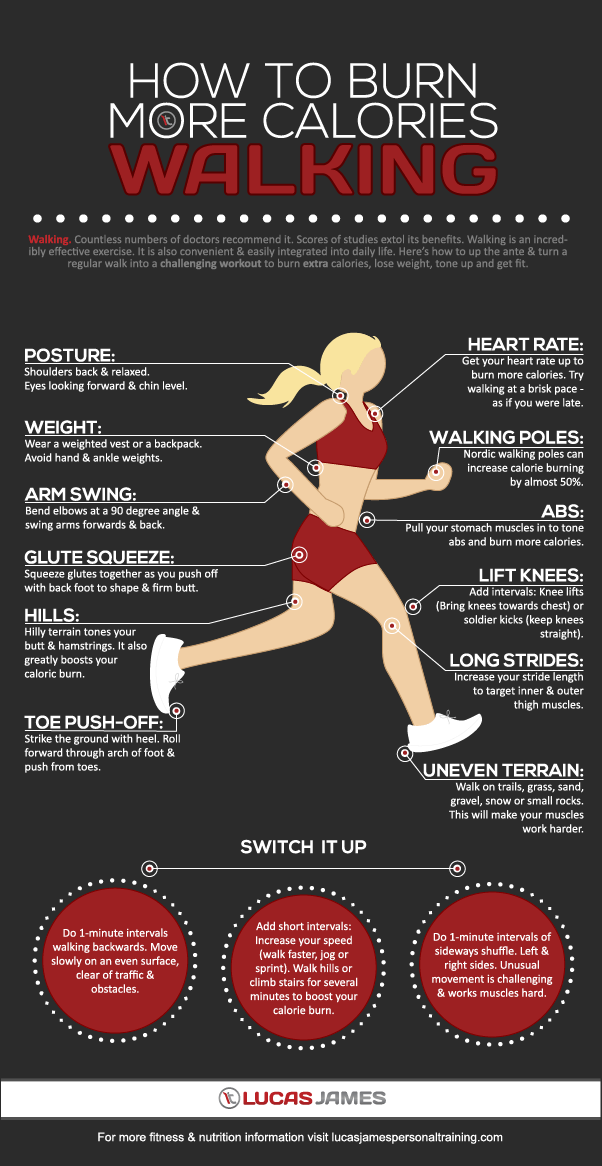 Burn More Calories Walking Infographic 187 Fitness Gizmos