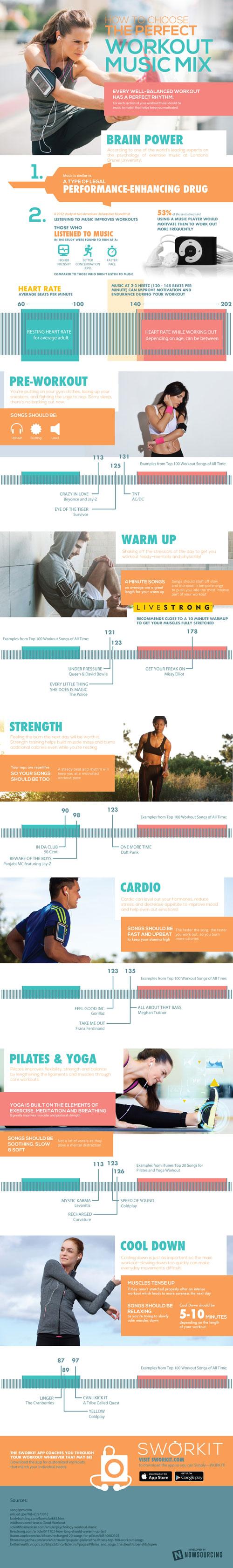 workout-music