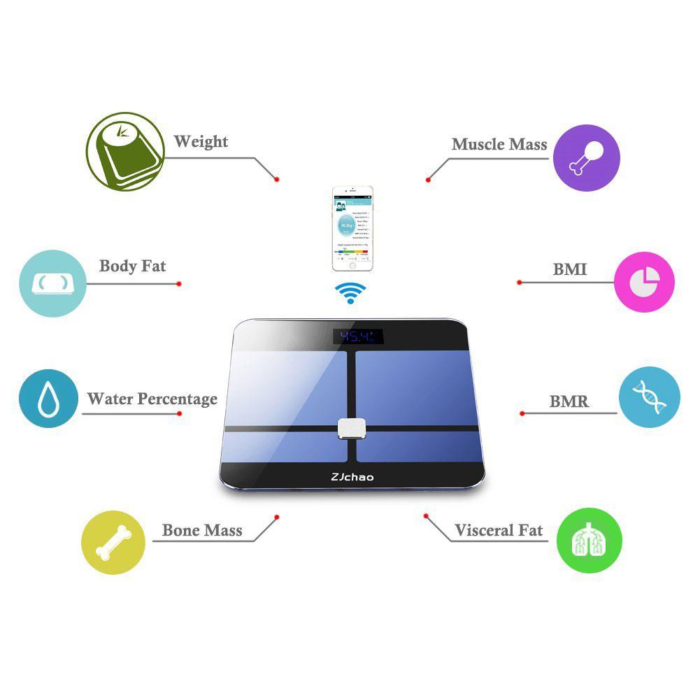 ZJchao-Bluetooth-Body-Fat-Scale