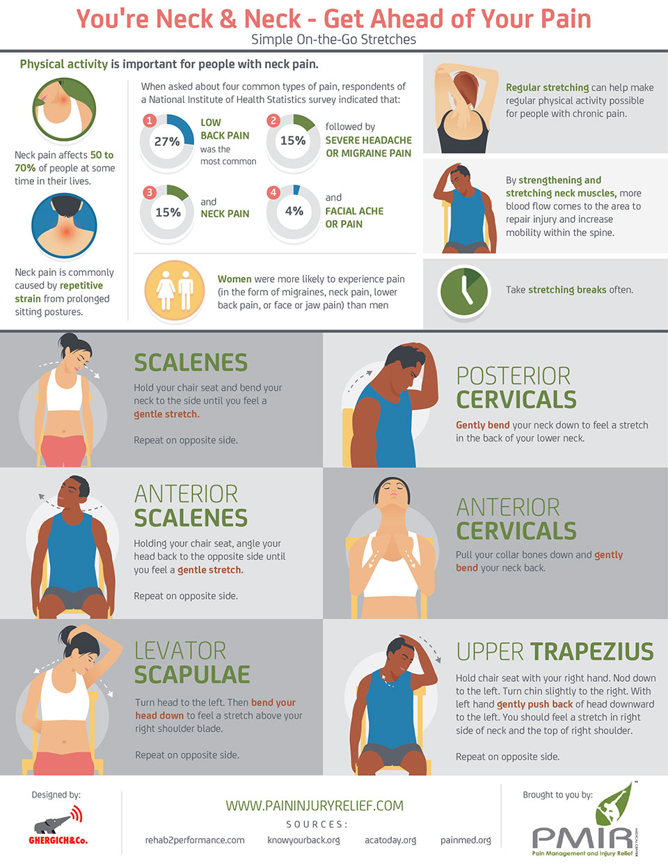 neck-pain-stretches