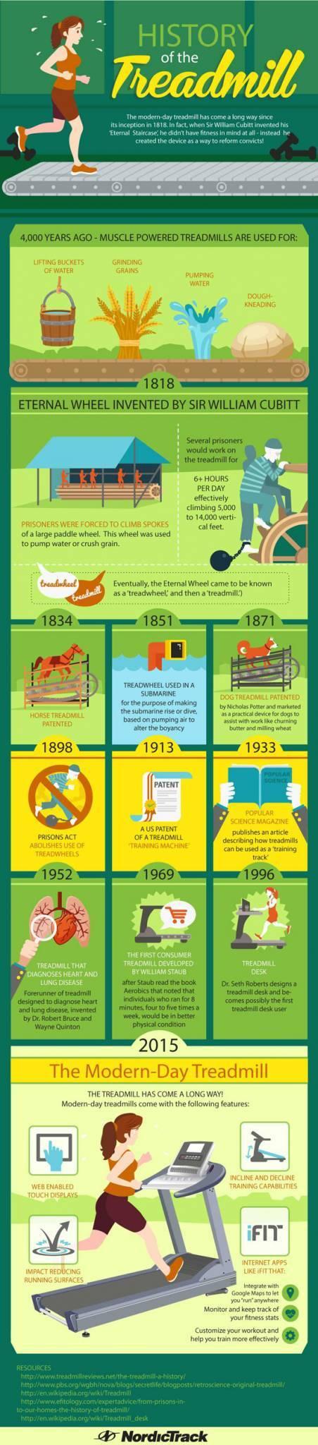 history-of-treadmill