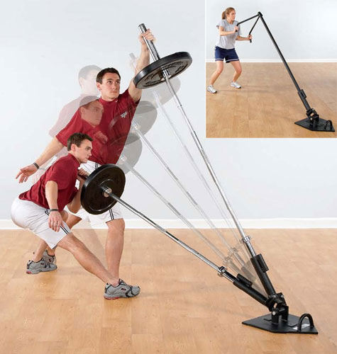 Extreme Core Trainer For Rotational Torso Training