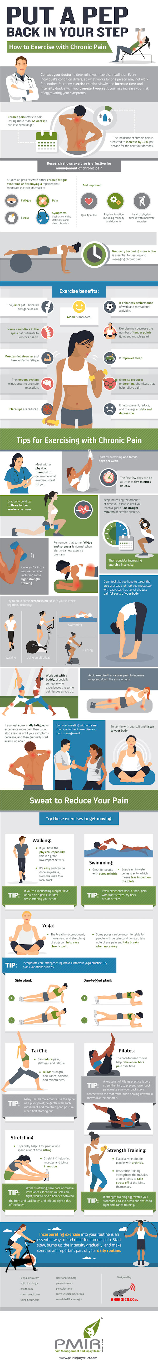 How-to-Exercise-with-Chronic-Pain