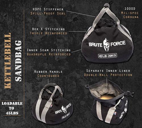 Brute Force Kettlebells For CrossFit » Fitness Gizmos